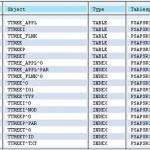 Eliminar tablespaces Oracle vacíos tras Upgrade SAP