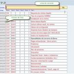 SAP HCM PY – Cómo modificar un esquema en SAP