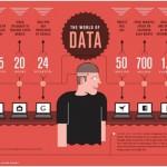 ¿Qué es Big Data y para qué sirve? (2/3)