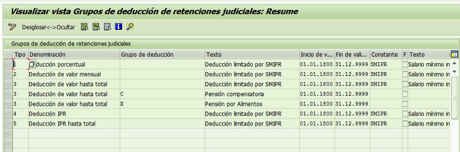 SAP HCM - grupo de deducción limitado