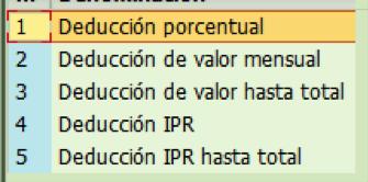 Subtipos infotipo 0887 en SAP