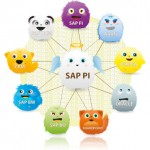 ¿Qué es SAP PI – Process integration? (1/2)