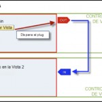 Tutorial SAP Web Dynpro (Abap): Navegación entre vistas