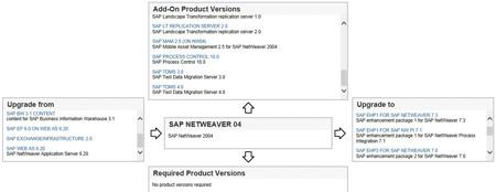Actualización SAP Netweaver 2004