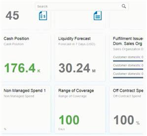 SAP Fiori UX: Fact Sheets