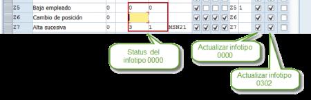 SAP HCM: Parametrización medidas de personal