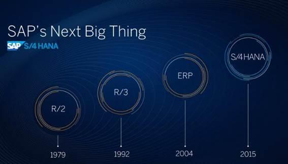 SAP HANA: La nueva revolución de SAP
