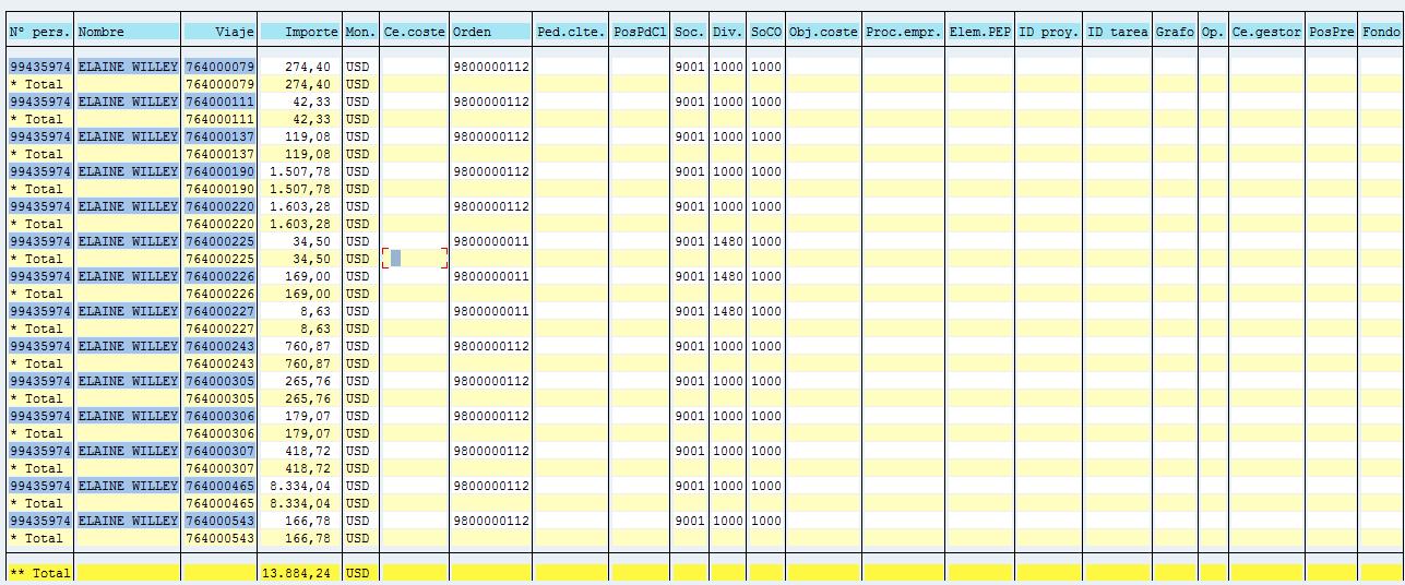 SAP HCM, asignación de clases de costes