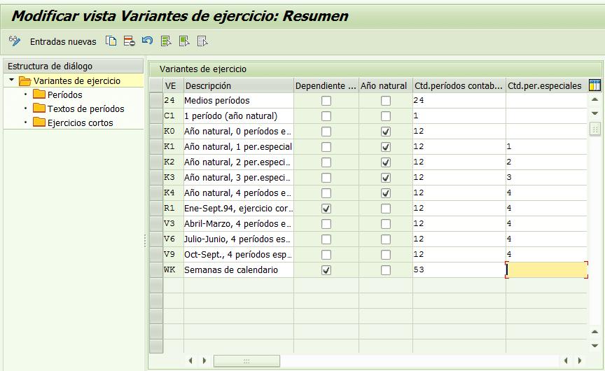 Sap Fi Ejercicio Y Periodos Contables Blog De Sap