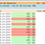 SAP MM: Clases de movimientos de materiales (2 / 2)