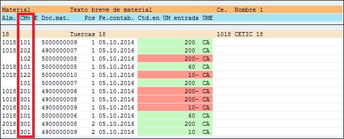 SAP MM, listado de movimientos