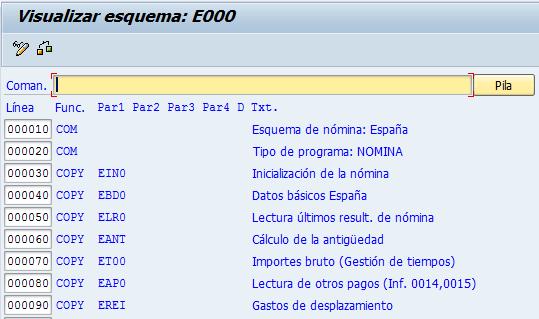 SAP HCM imagen del esquema de nómina