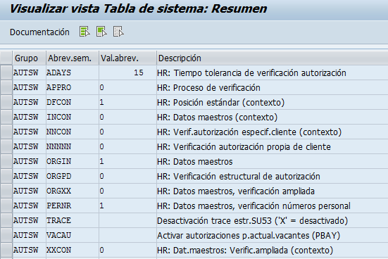 SAP HCM, indicadores de autorización