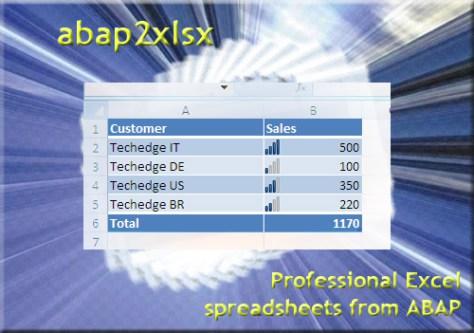 Proyecto ABAP2XLSX, para la gestión profesional de archivos excel