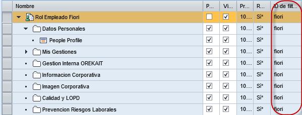 SAP Portal, Desktop B asignado