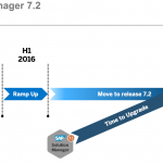 Solution Manager 7.2: ¿Actualizar o re-implementar?