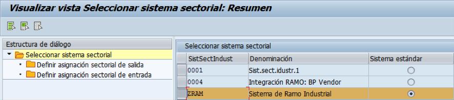 Vincular ramos maestro BPs y maestro clientes/proveedores en SAP MM