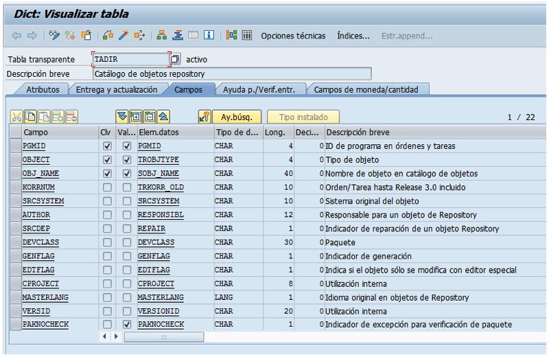 Objetos modificables en SAP S/4HANA