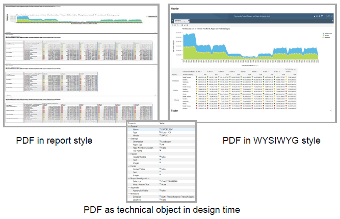 """""""SAP BI LUMIRA 2.0: Novedades Movilidad e impresión, Exportación PDF"""""""