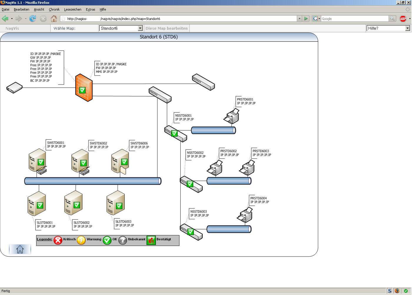Check MK Monitoriza tus recursos TI con código abierto -Ejemplo NagVis
