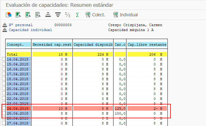 SAP PS Capacidad Individual - Evaluación de capacidad individual