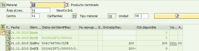 Estrategia de planificación – Componentes - Escenario pedido ventas, Producto terminado