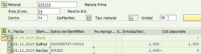 Qué es un material fantasma-PP (1)