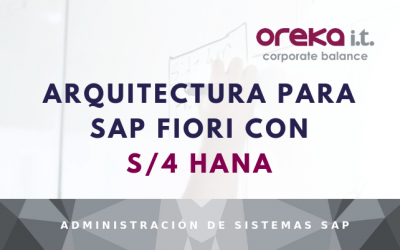 Arquitectura para SAP FIORI con S/4 HANA