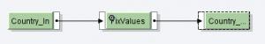 Mapeo de valores dentro del Graphical Mapping Editor en SAP PI (3)