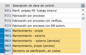 Hojas de ruta en SAP PM - Clave de control