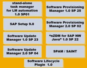 Novedades de SAP Software Logistics Toolset 1.0 SP 25 (1)