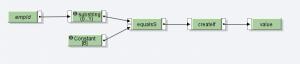 SAP PI ·Tratamiento de contextos en el mapeo gráfico funciones de nodo, createIf