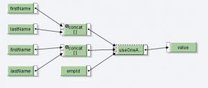 SAP PI ·Tratamiento de contextos en el mapeo gráfico funciones de nodo, useOneAsMany