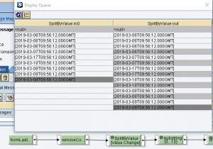 SAP PI ·Tratamiento de contextos en el mapeo gráfico funciones de nodo,SplitbyValue