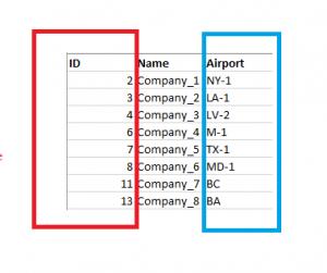 Conceptos básicos sobre BBDD SAP y HANA (Parte I) (2)