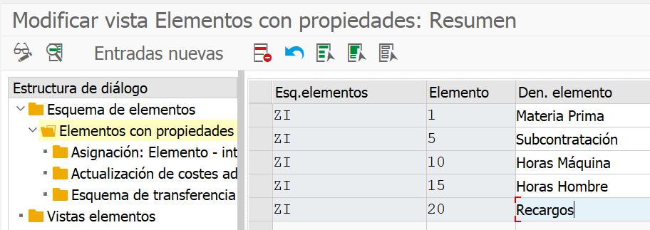 Modificar vista elementos con propiedades: Resumen