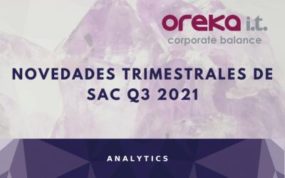 Novedades trimestrales de SAC Q3 2021